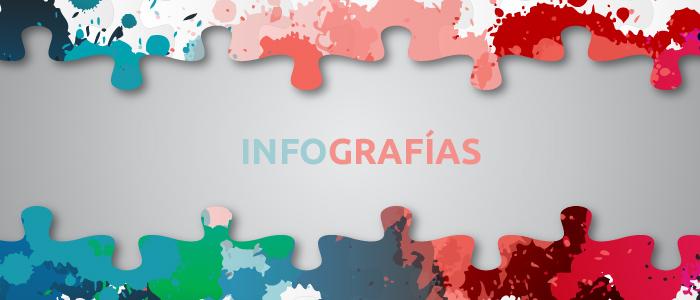 herramientas-para-crear-infografias
