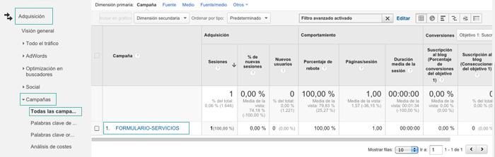 google-analytics-campanas-url-builder