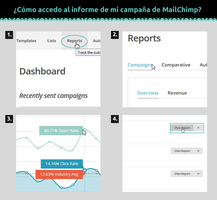 como-accedo-a-los-informes-de-mi-campana-de-email-marketing-mailchimp