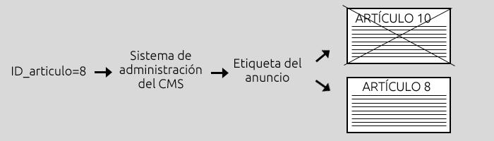 transferir-par-clave-valor-de-forma-dinamica